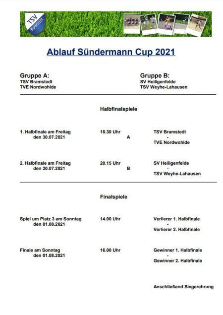 Sundermann_Cup_2021